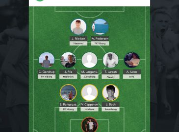 Tonsser Team of the Season U17: Landsdækkende